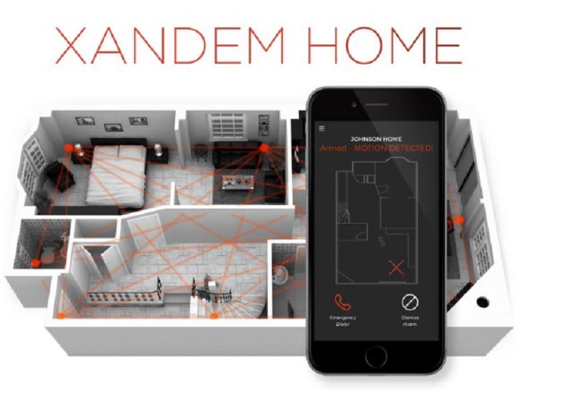 Xandem lets you detect and locate people in your home for Look security systems