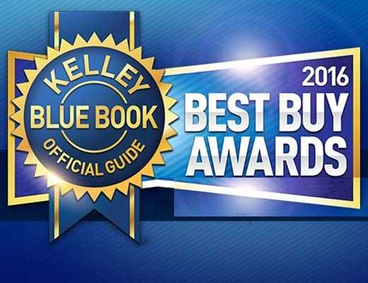 kelly blue book value for my car