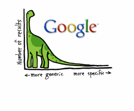 Google Long-Tail Search! 