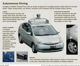 Google's Driver-less Car!