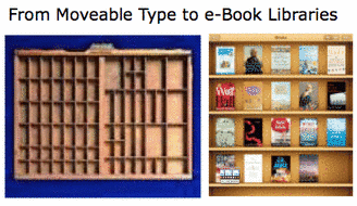 From moveable type to e-book libraries!