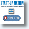 Israel, The Silicon Valley Of The Middle East Welcomes VCs & Social Media