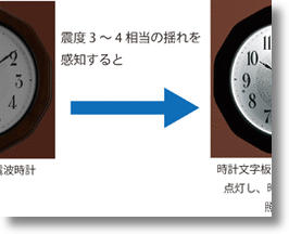 Seiko Earthquake Activated Wall Clock Shines When Shaken