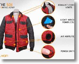 Self Drying Rain Jacket