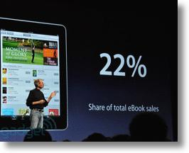 Apple iBooks - 22% Marketshare
