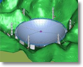China To Construct World&#039;s Largest Radio Telescope