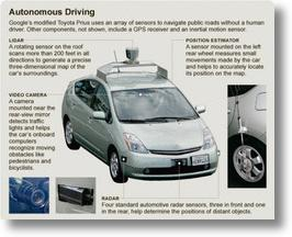 Google&#039;s Driver-less Car! 