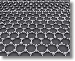 The structure of graphene. Image by AlexanderAlUS.
