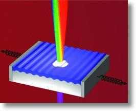 Organic lasers that rely on sinusoidal, tunable distributed-feedback gratings