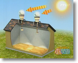 Solar Roof Orbs Channel Sunlight, Scare Your Neighbors