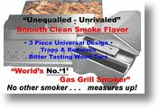 SmokerDome: Grill Smoker Apparatus for Producing Smoke on Gas Grills