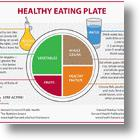 Harvard Nutritionists Develop Their Own Plate For Healthy Eating