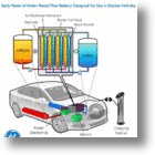 GE Water-Based Battery Could Mean A Cheaper More Efficient Tesla