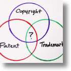 Getting The Concepts Straight: Patents, Copyrights, Trademarks And Intellectual Property