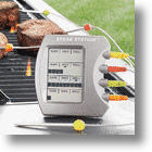 The Steak Station Thermometer Makes You King Of The Grill