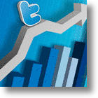 Social Media Analytics Apps Are Topped By Twitter's Own