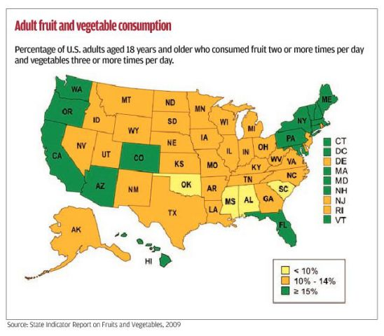 Adult Fruit & Vegetable Consumption by State, from 2010 CDC report: image via zoominlocal.com