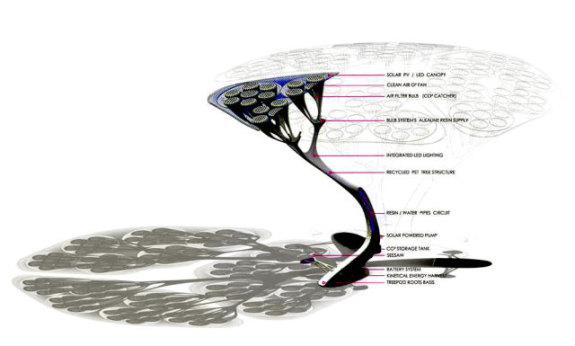 TREEPOD unit (image darkened by author): © Influx_Studio