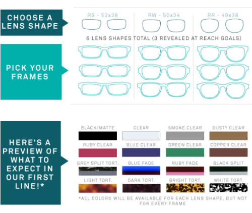 Choosing your Frameri glasses: © Frameri