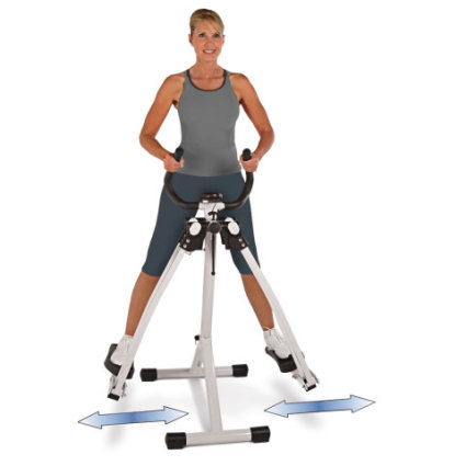 Exercise Your Thighs Every Which Way The Omnidirectional
