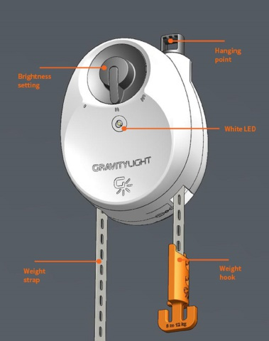 GravityLight is a brilliant gadget that generates light without electricity.