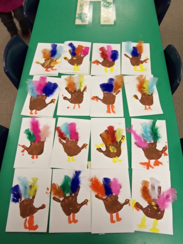 Hand Turkey Collage