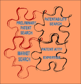 Elements of the Patentability Search &amp;amp; Opinion