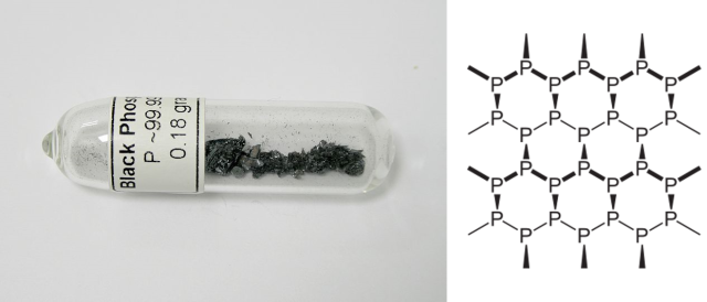 Black phosphorus: the appearance and chemical structure of the newest electronic materials' star: black phosphorus. Image from Alshaer666.