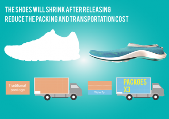 Reduced Packaging Materials And Transportation Costs