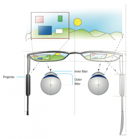 Augmented Reality Contact Lenses, iOptic, a 2012 Pop Sci Invention Award Winner: Inventor: Randy Sprague