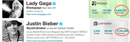 Justin Bieber vs Lady Gaga on Twitter