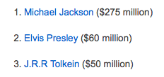Top-Three Dead Celebrity Earners