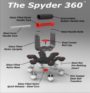 Spyder 360 Components