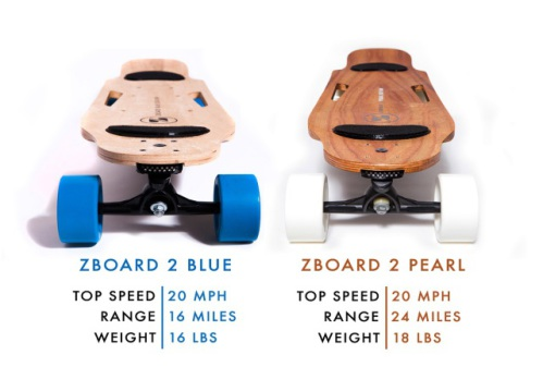 INDIEGOGO 2015: The Blue Edition and Pearl Edition.
