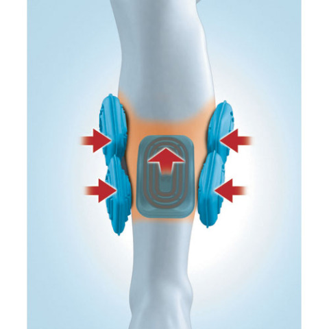 Rotating elements massage your calves: © Panasonic