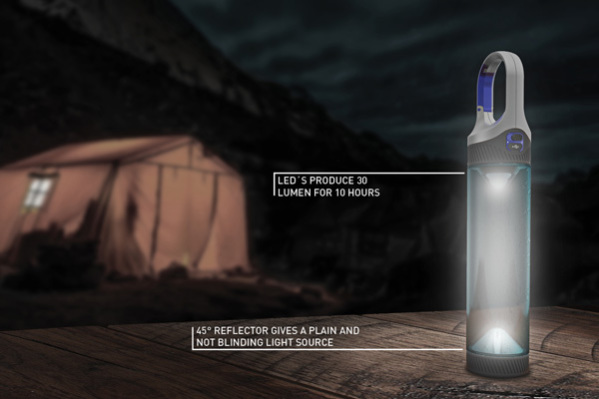 Illuminate And Purify With Bottlelight