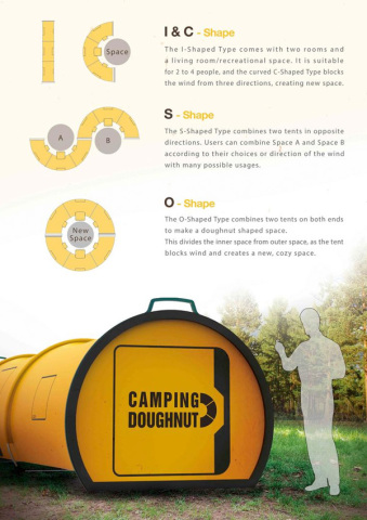 The Camping Doughnut (Image via Yanko Design)