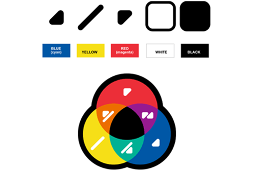 how to add colour to black and white images