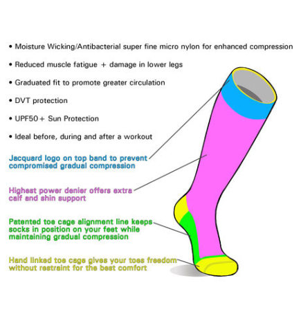 Bondi Band Compression Sock Diagram