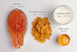 Dietary sources of vitamin D