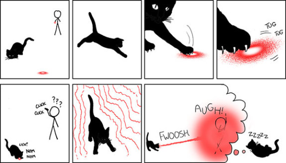 Laser Pointer: image via XKCD.com/729/
