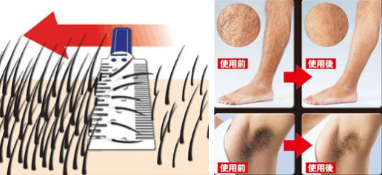 How It Works: Thinning Unwanted Hair
