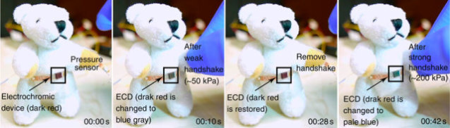 Teddy bear test case: shaking the bear's hand with differing pressures changed the color of his belt. Image reproduced from Nature Comms. (2015) 6, 8011.