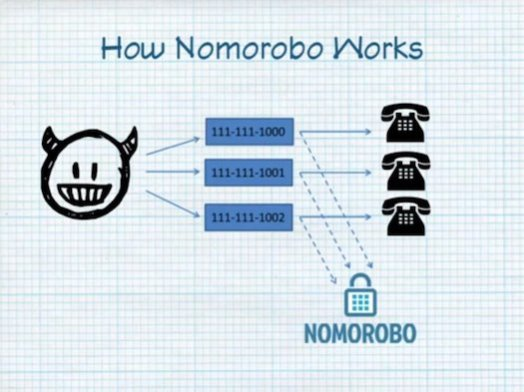 Nomoromo by Aaron Foss: image via http://techtalk.filipinosg.com/