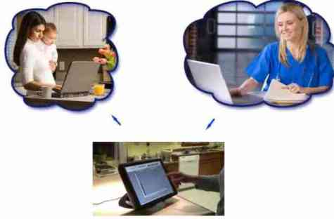 GrandCare Systems Touchscreen Computer Aids In Independence For Older Adults (You Tube Image)
