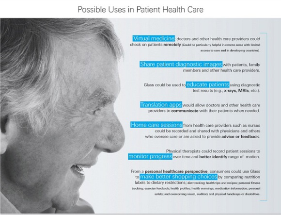 Potential Uses For Google Glass In Patient Education: image via entrepreneur.com
