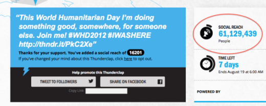 World Humanitarian Day to touch 1 Billion People via Social Media