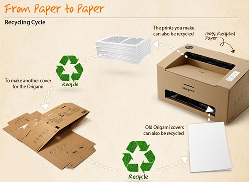 Meet Origami Clip And Mate Samsungs New Go On Printers