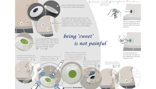 Being 'Sweet' Isn't Painful, by Devina Kothart