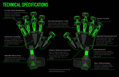 The Talon's Specifications: It's okay if you drool. You wont need your keyboard much longer anyway.(Credit for all images goes to Razer)